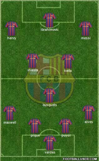 barcelona fc players 2010. F.C. Barcelona