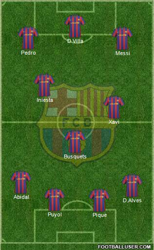 4-3-3 Barcelona's Version - Tactics Sharing Centre (Upload