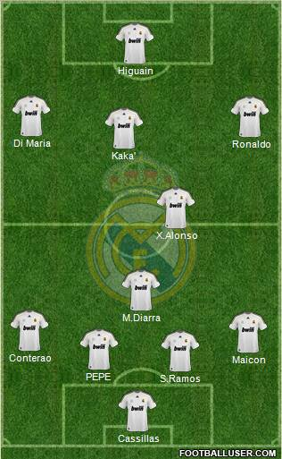 barcelona 2011 formation. Real+madrid+2011+formation
