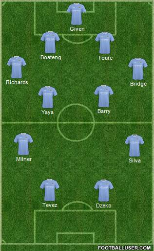 Dzeko, Tevez, Silva, Milner, Yaya, Barry, Bridge, Richards, Toure, Boateng,