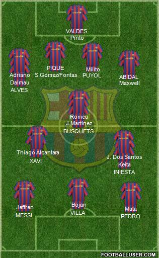barcelona fc players 2010. arcelona fc players 2011.