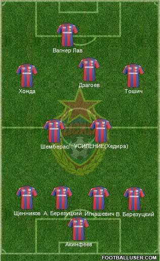 CSKA Moscow football formation.