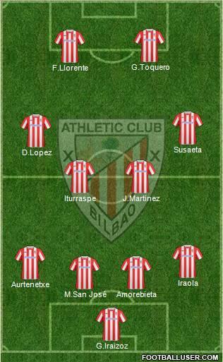 Hilo oficial Athletic Club de Bilbao 12088_Athletic_Club