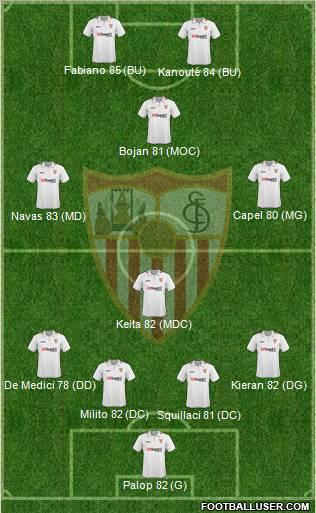 Composition d'équipe 13740_Sevilla_F_C_,_S_A_D_