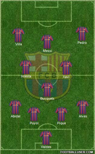 Hilo oficial del Fútbol Club Barcelona. 13802_F_C__Barcelona