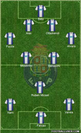 Futebol Clube Do Porto - SAD Football Formation - Portugal Soccer ...