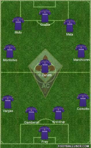 Composition Fiorentina ! 9764_Fiorentina