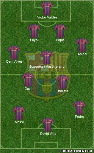 barcelona fc players 2011. arcelona fc players 2010.