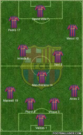 Barca's 4-5-1