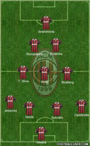 4-3-2-1 of AC Milan