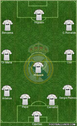 real madrid fc. Real Madrid FC Squad 2010-2011