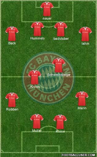 Site pour faire vos formations. 22533_FC_Bayern_München