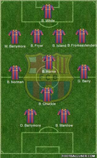 barcelona fc wallpaper 2011. Barcelona+fc+players+2011