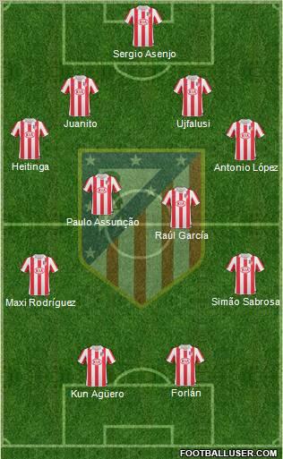 Atlético Madrid 2009/10