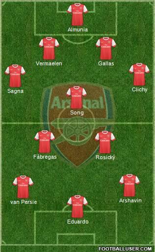 Arsenal 2009/10