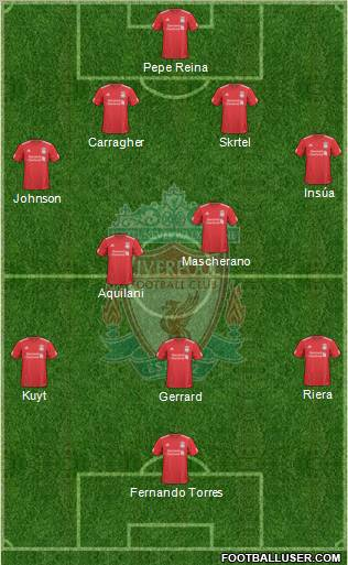 Liverpool 2009/10