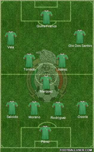 Alineacion de Mexico Mundial Surfrica