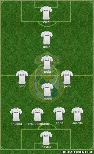 real madrid fc wiki. real madrid fc players.