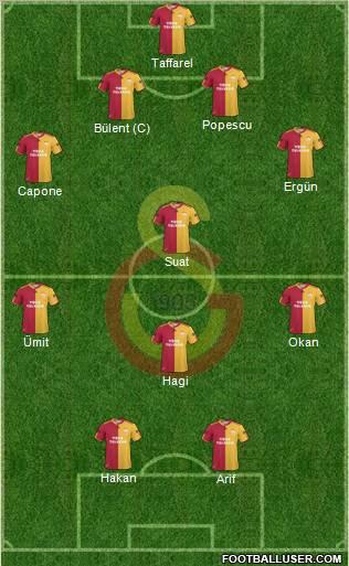 http://www.footballuser.com/Formations/2010/12/48429_Galatasaray_SK.jpg