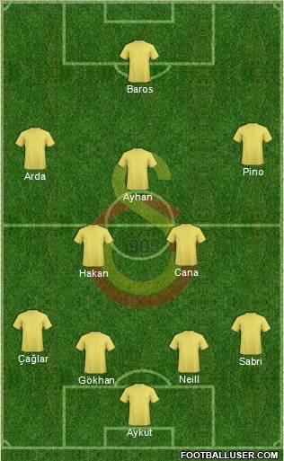 http://www.footballuser.com/Formations/2010/12/48434_Galatasaray_SK.jpg