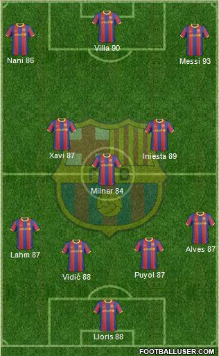 barcelona fc players 2011. pictures FC Barcelona Squad