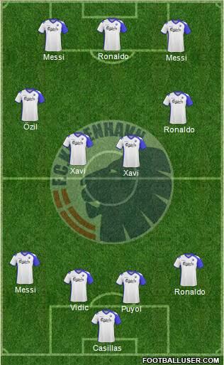 messi and ronaldo 2011. Ronaldo, Messi, Messi, Özil,