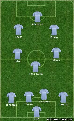 Touré, Kompany, Yaya Touré, Silva, Milner, Dzeko, Tevez, Adebayor
