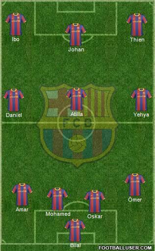 barcelona 2011 formation. FC Barcelona Formation!