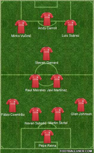 Liverpool Football Formation - England Soccer