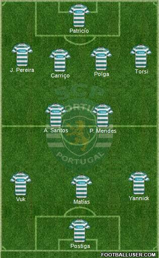 Sporting Clube de Portugal - SAD 3-5-2 football formation