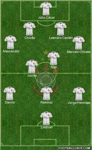Corinthians vs. Ituano