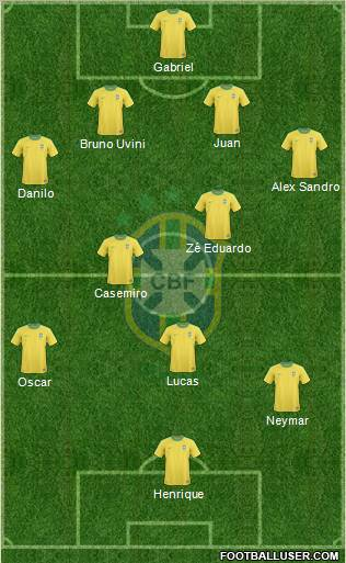 Brasil vs. Paraguai: Sul-Americano Sub-20 2011