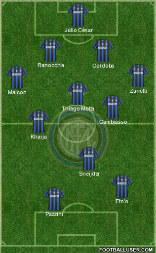 Juventus vs. Inter Milão