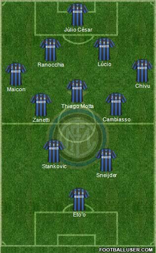 Inter Milão: 4x3x2x1