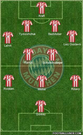 Mainz vs. Bayern
