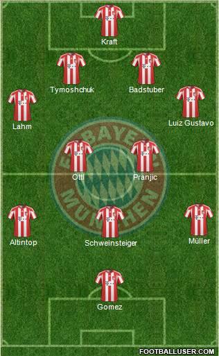 FC Colónia vs. Bayern