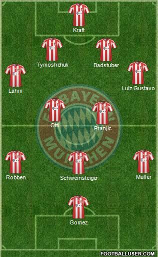 Werder Bremen vs. Bayern