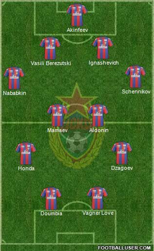 CSKA Moscovo: o próximo adversário do FC Porto na Liga Europa