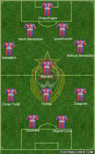 CSKA Moscovo - Shinnik