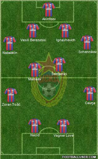 CSKA Moscovo - PAOK