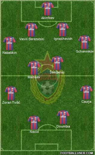 PAOK - CSKA Moscovo