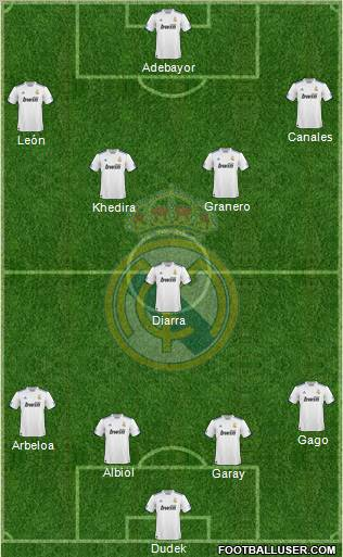real madrid fc wiki. real madrid fc 2011. real