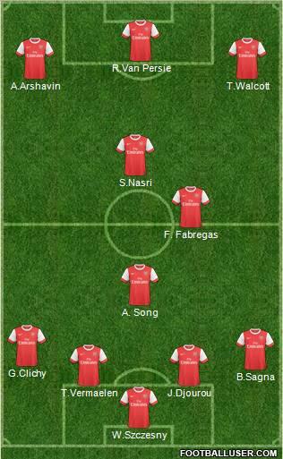 Arsenal  VS  Tothenam 85151_Arsenal