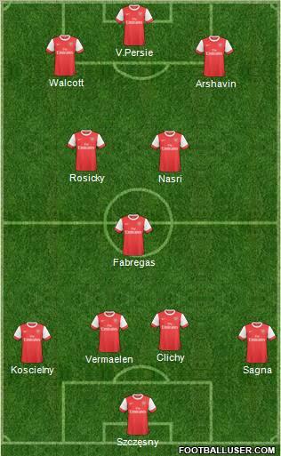 http://www.footballuser.com/Formations/2011/04/103481_Arsenal.jpg