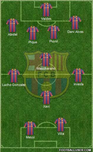 barcelona 2011 formation. +arcelona+2011+formation