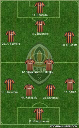http://www.footballuser.com/Formations/2011/04/93292_Shakhtar_Donetsk.jpg