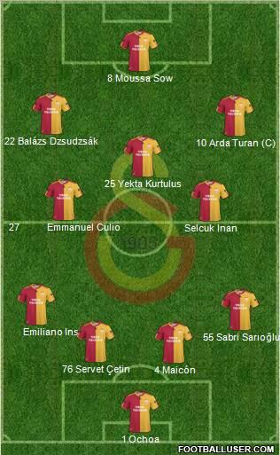 http://www.footballuser.com/Formations/2011/04/98129_Galatasaray_SK.jpg