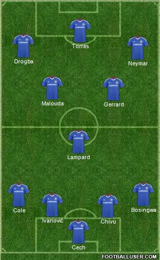 http://www.footballuser.com/Formations/2011/05/108201_Chelsea.jpg