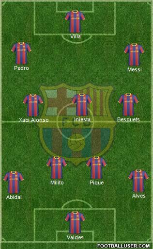 http://www.footballuser.com/Formations/2011/05/108956_F_C__Barcelona.jpg