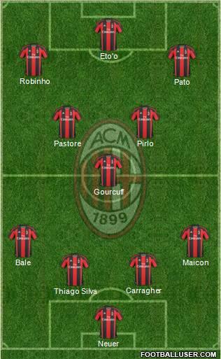 http://www.footballuser.com/Formations/2011/05/109175_A_C__Milan.jpg